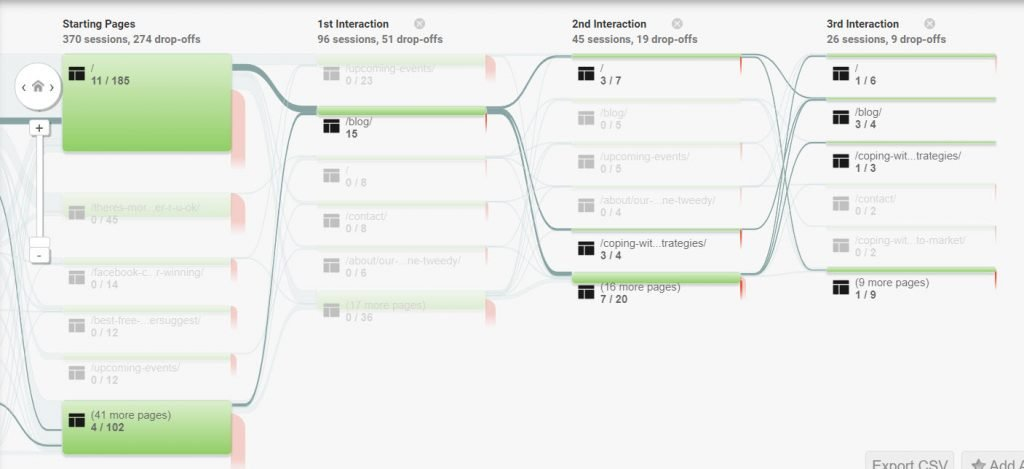 Google_Analytics_User-flow